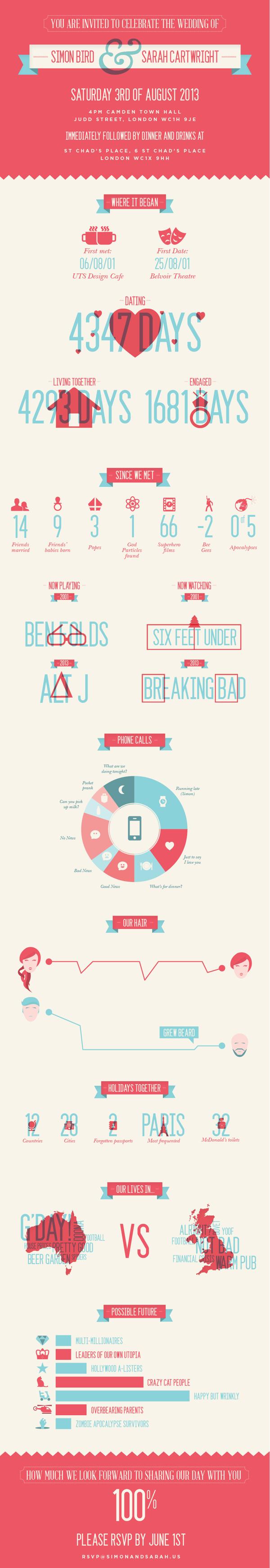 infografico-convite-casamento-simon-sarah