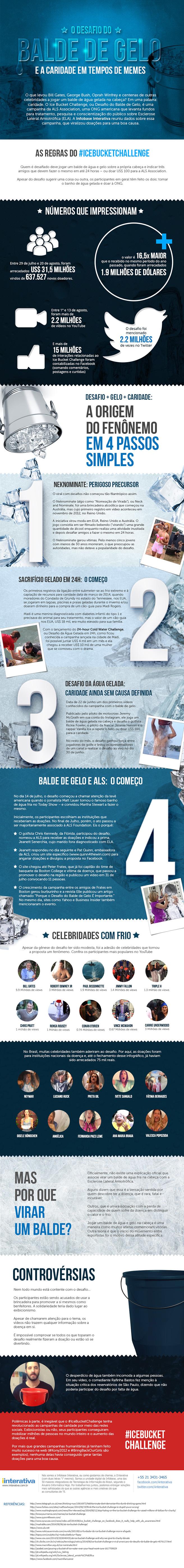 desafio-do-gelo-infografico-bluebus