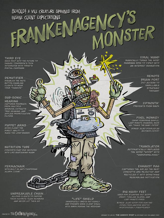 frankenagency_TCA_web